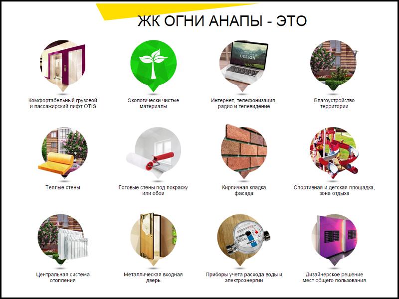 priimushchestva_zhk_ogni_anapy_goro-kuronrt_anapa.png