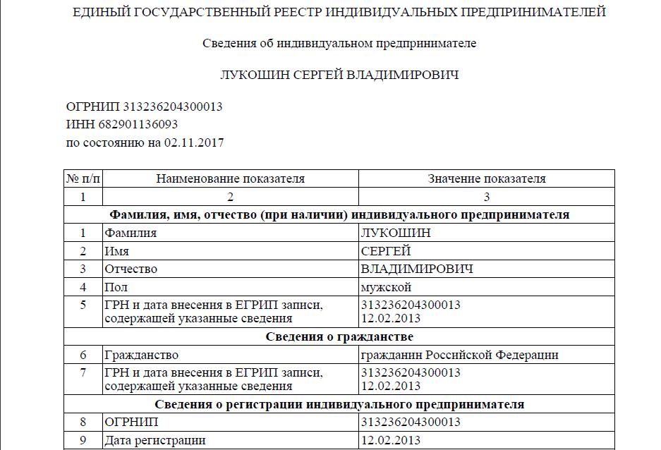 Регистрация ип анапа заявление на регистрацию ип надо заверять или нет