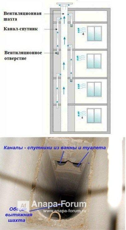 Вентиляция МКД.jpg