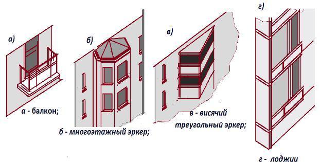 П44 эркерный балкон размеры..