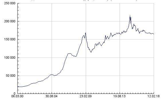 price_rub.JPG.72f1b36e4d129572b53a0f0e0734f6cb.JPG