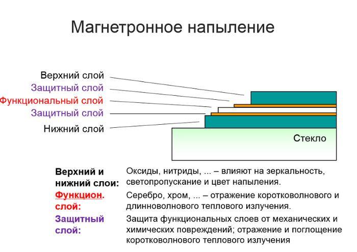 energosberezhenie.jpg.pagespeed.ce.-MBbmH01l8.jpg